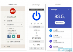 Chrome去广告扩展对比:Adblock Plus、uBlock Origin、Cloudopt