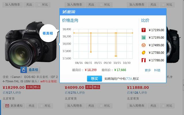 如意淘:同款比价,价格曲线,降价提醒 Chrome插件图片
