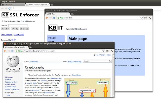 KB SSL