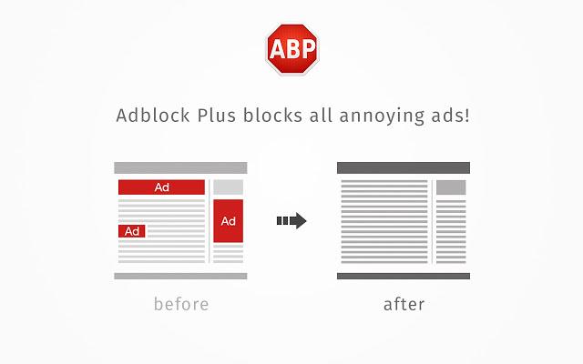ABP插件