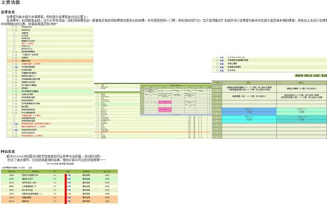 Electsys++ 交大选课插件 Chrome插件图片