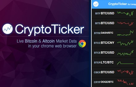 CryptoTicker by Coinigy v0.0.4