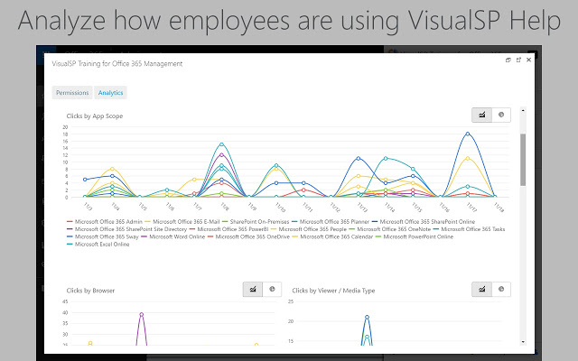 VisualSP Training for Office 365 v1.1.1.0插件图片